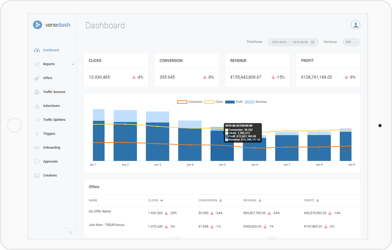 reporting feature visualisation